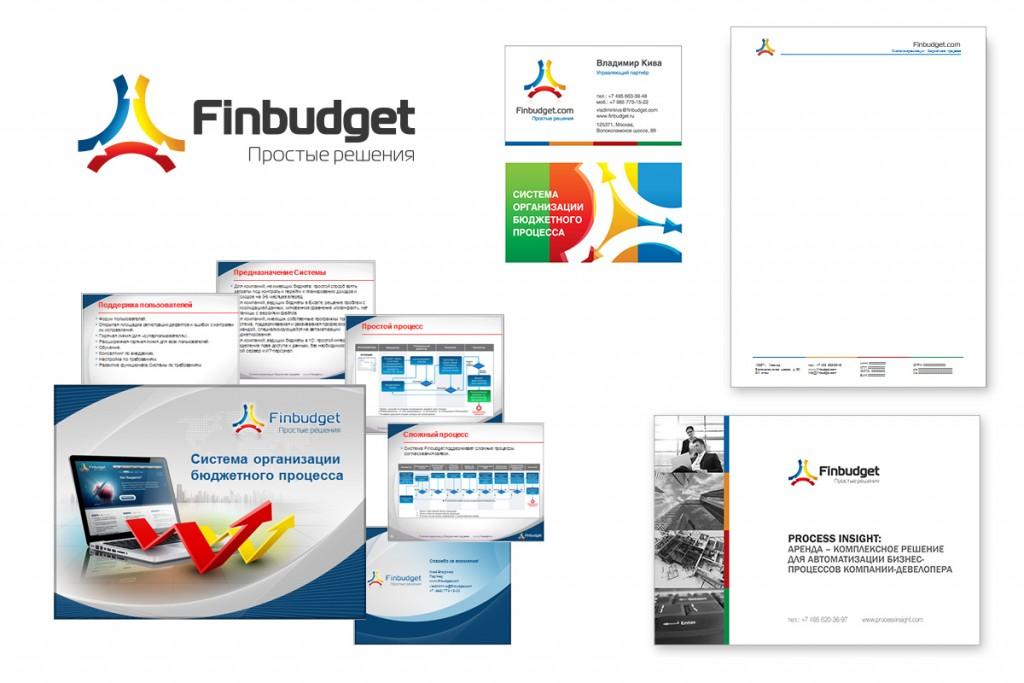 Finbudget