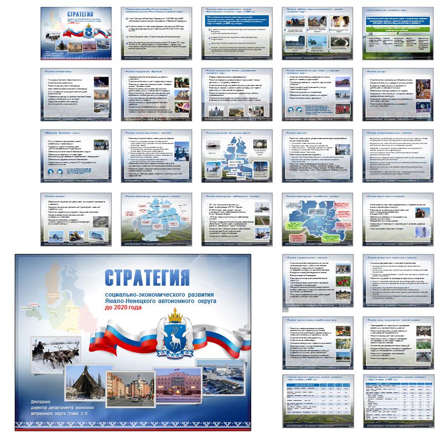 Стратегия экономического развития ЯНАО до 2012 г.